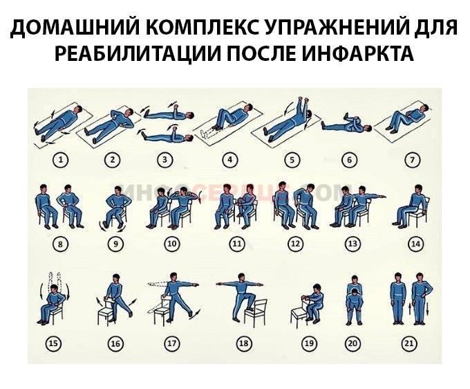 Домашний комплекс упражнений