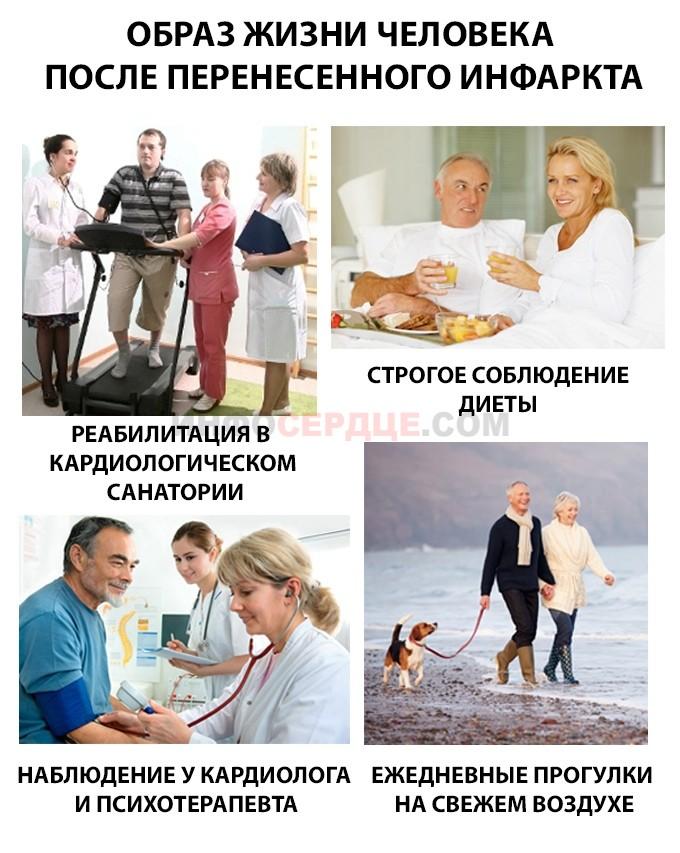 Этапы реабилитации