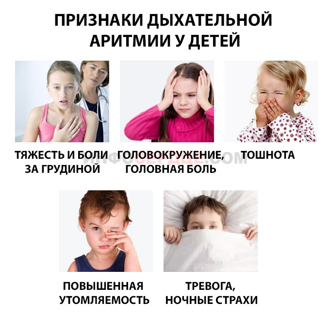 признаки дыхательной аритмии у детей