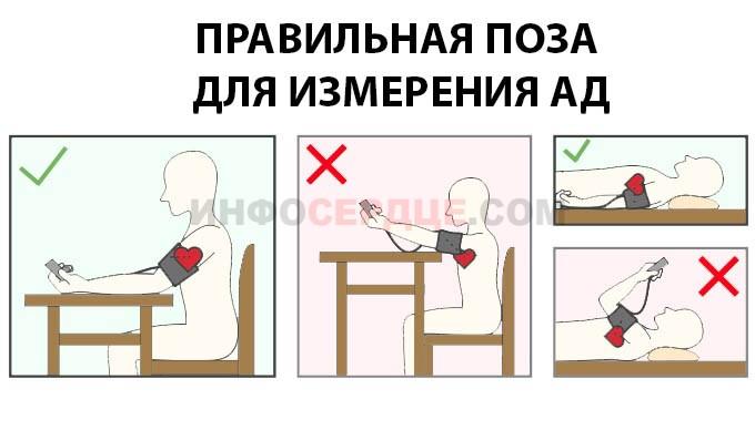 Правила измерения АД
