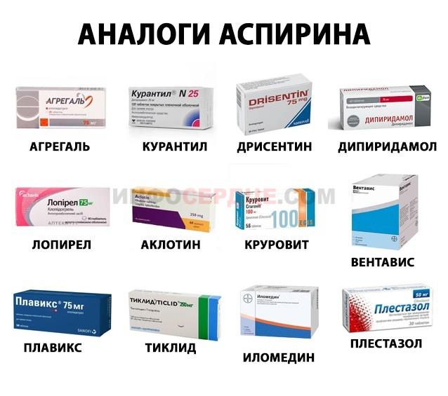 Препараты со схожим действием