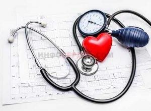 Что такое пульсовое давление?