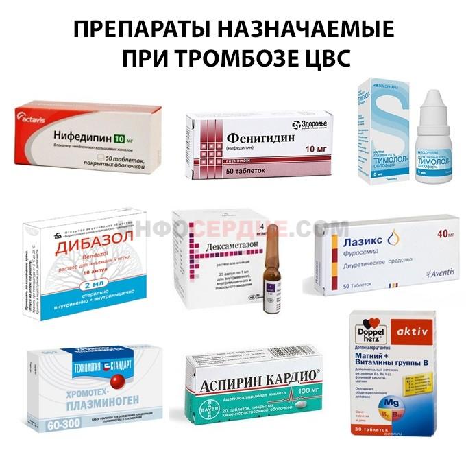 Лекарственные препараты назначаемые при тромбозе ЦВС